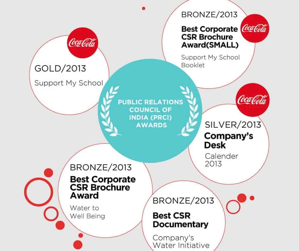 award recognition marketing collateral