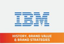 IBM History, Brand Value and Brand Strategy