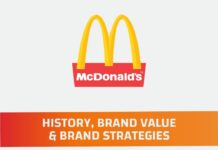 McDonald's History, Brand Value and Brand Strategy