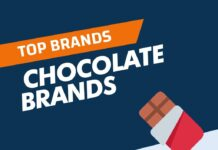 Best Chocolate Brands of the World
