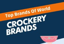 Tissue Paper Brands in the World