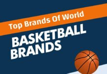 Basketball Brands in the World