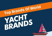 Yacht Brands in the World