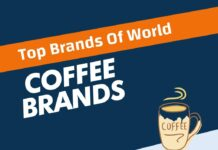 Best Coffee Brands in the World