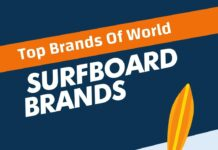 Surfboard Brands in the World