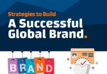 Strategies to Build a Successful Global Brand