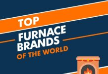Furnace Brands in the World