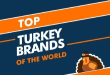 Turkey Brands in the World