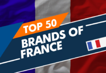Famous Brands in France